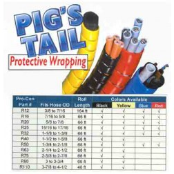 Pigstail Protective Wrap